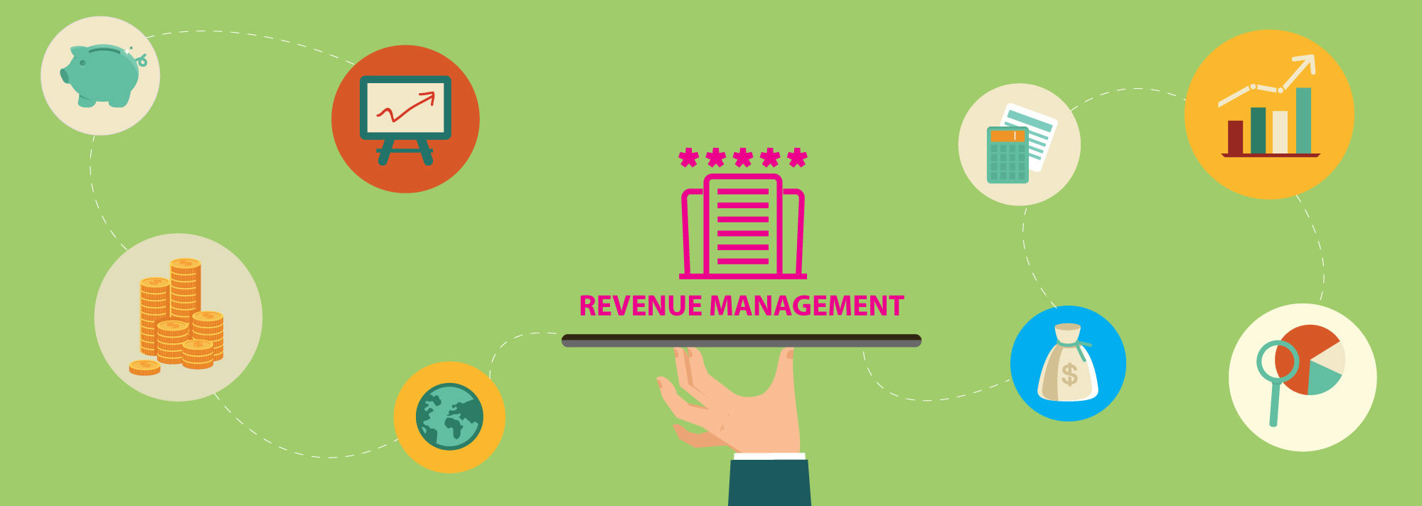 Enhancements in Advanced Revenue Management