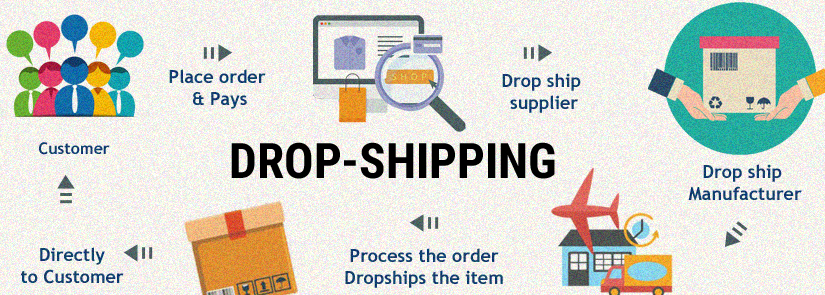 Simplify your Intercompany drop-shipping with NetSuite!!